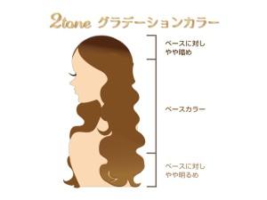 Honey Wig リッチウェーブ4